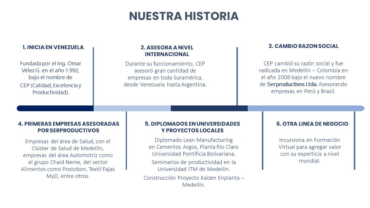 2. Nuestra Historia. V3